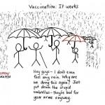 Antivaccinationsrörelsen och dess logik